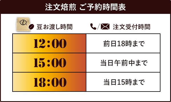 焼き上がり時間は次の通りです。(1)前日18時前までの受付完了で当日12時の店頭お受け渡しが可能です。(2)当日午前中までの受付完了で当日15時の店頭お受け渡しが可能です。(3)15時までの受付完了で当日18時の店頭お受け渡しが可能です。